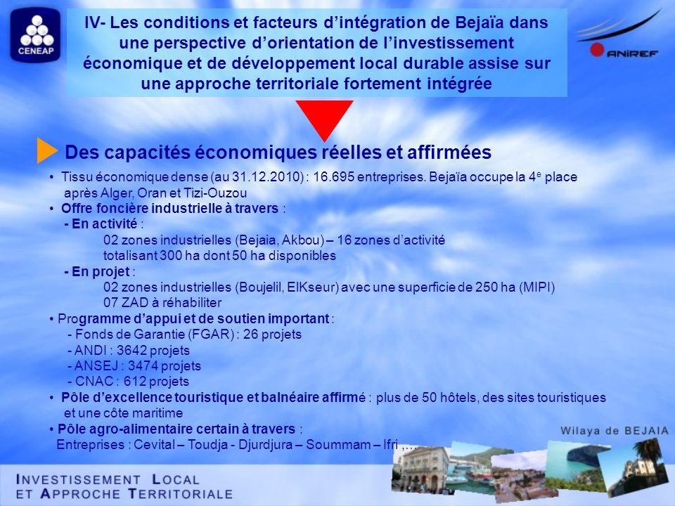 Des capacités économiques réelles et affirmées Tissu économique dense (au 31.12.2010) : 16.695 entreprises. Bejaïa occupe la 4 e place après Alger, Or