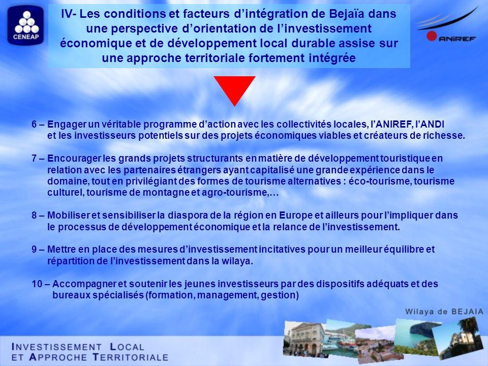 6 – Engager un véritable programme daction avec les collectivités locales, lANIREF, lANDI et les investisseurs potentiels sur des projets économiques