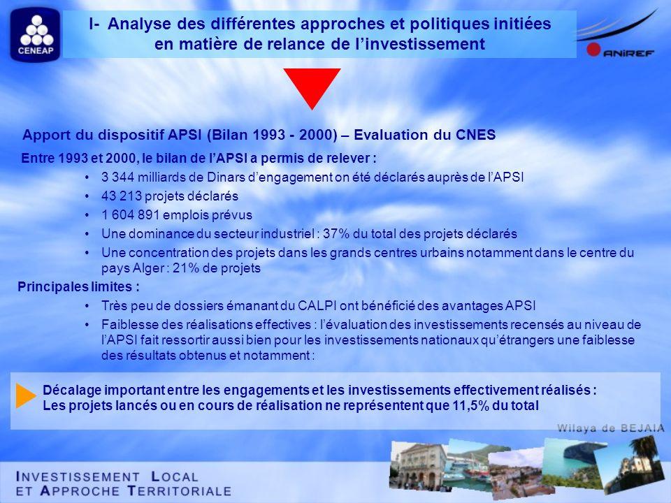 Entre 1993 et 2000, le bilan de lAPSI a permis de relever : 3 344 milliards de Dinars dengagement on été déclarés auprès de lAPSI 43 213 projets décla