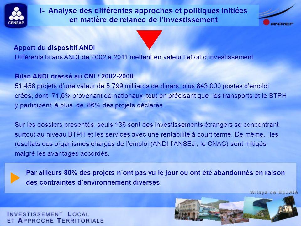 Apport du dispositif ANDI Différents bilans ANDI de 2002 à 2011 mettent en valeur leffort dinvestissement Bilan ANDI dressé au CNI / 2002-2008 51.456