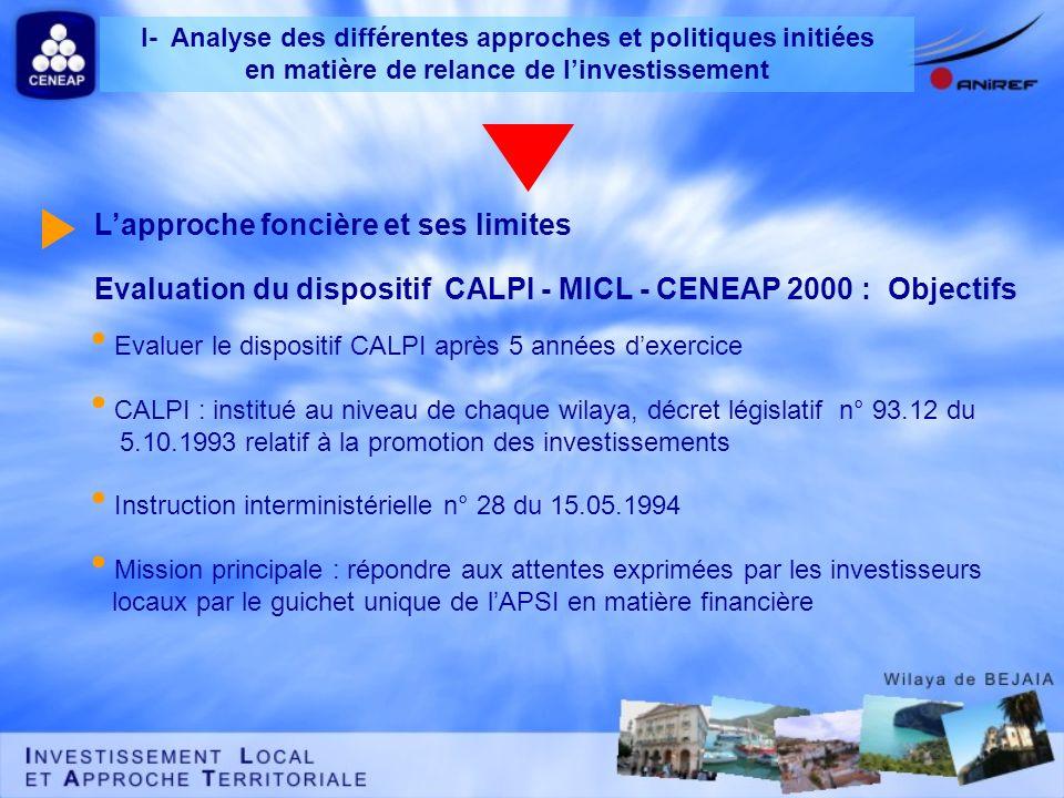 Evaluer le dispositif CALPI après 5 années dexercice CALPI : institué au niveau de chaque wilaya, décret législatif n° 93.12 du 5.10.1993 relatif à la
