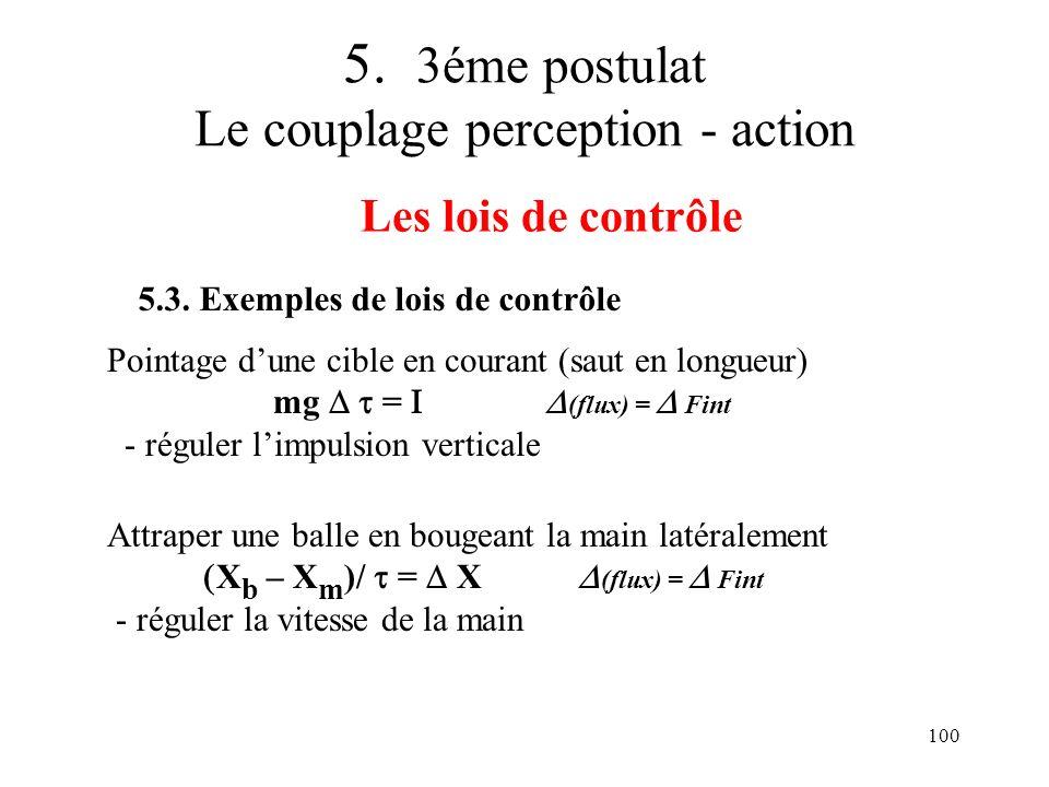 100 5. 3éme postulat Le couplage perception - action Les lois de contrôle 5.3. Exemples de lois de contrôle Pointage dune cible en courant (saut en lo