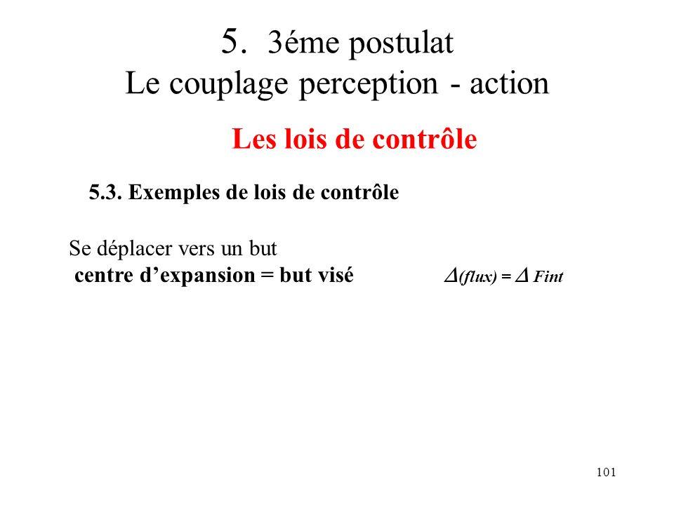 101 5. 3éme postulat Le couplage perception - action Les lois de contrôle 5.3. Exemples de lois de contrôle Se déplacer vers un but centre dexpansion