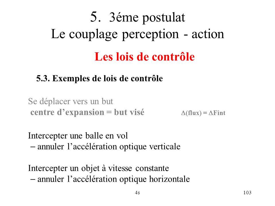 4s103 5. 3éme postulat Le couplage perception - action Les lois de contrôle 5.3. Exemples de lois de contrôle Se déplacer vers un but centre dexpansio