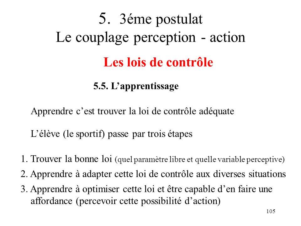 105 5. 3éme postulat Le couplage perception - action Les lois de contrôle 5.5. Lapprentissage Apprendre cest trouver la loi de contrôle adéquate Lélèv