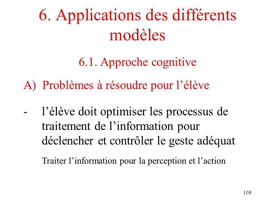 108 6. Applications des différents modèles 6.1. Approche cognitive A) Problèmes à résoudre pour lélève -lélève doit optimiser les processus de traitem