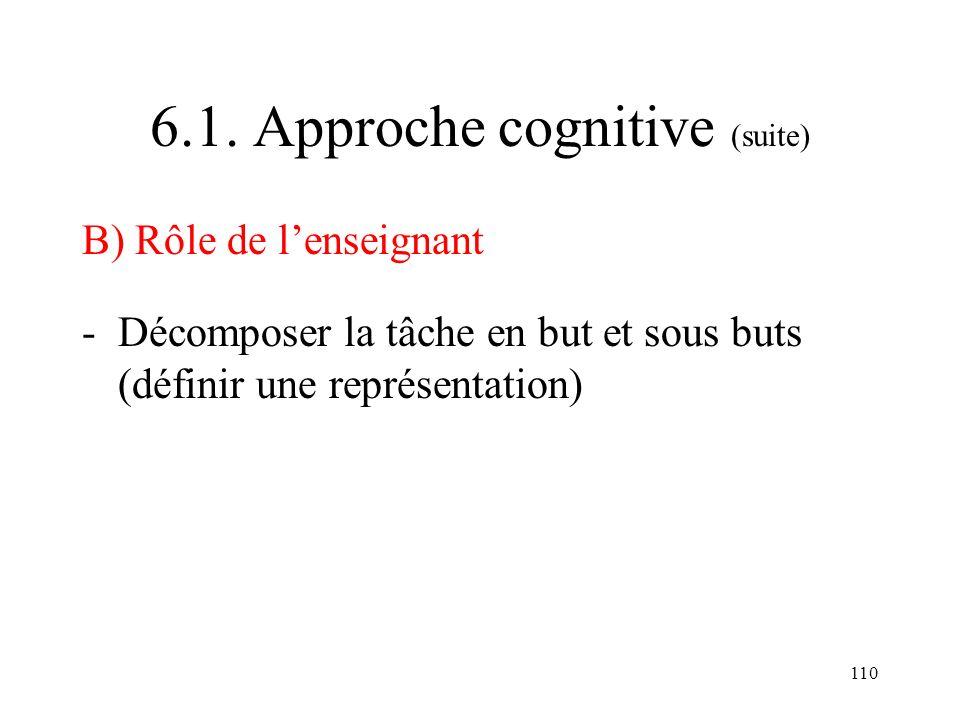 110 6.1. Approche cognitive (suite) B) Rôle de lenseignant -Décomposer la tâche en but et sous buts (définir une représentation)