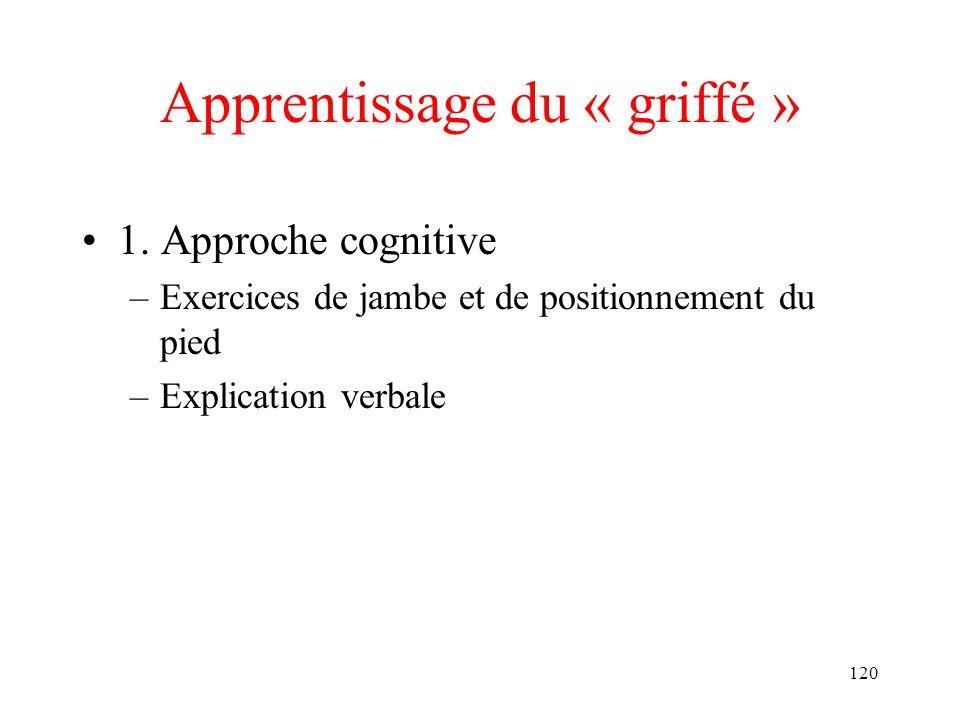 120 Apprentissage du « griffé » 1. Approche cognitive –Exercices de jambe et de positionnement du pied –Explication verbale