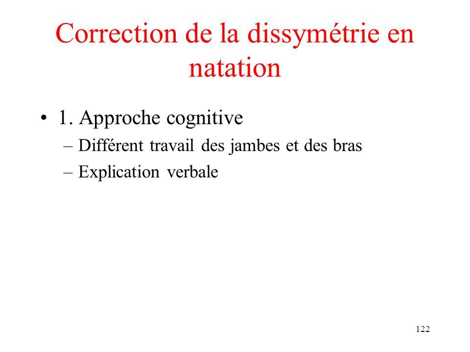 122 Correction de la dissymétrie en natation 1. Approche cognitive –Différent travail des jambes et des bras –Explication verbale