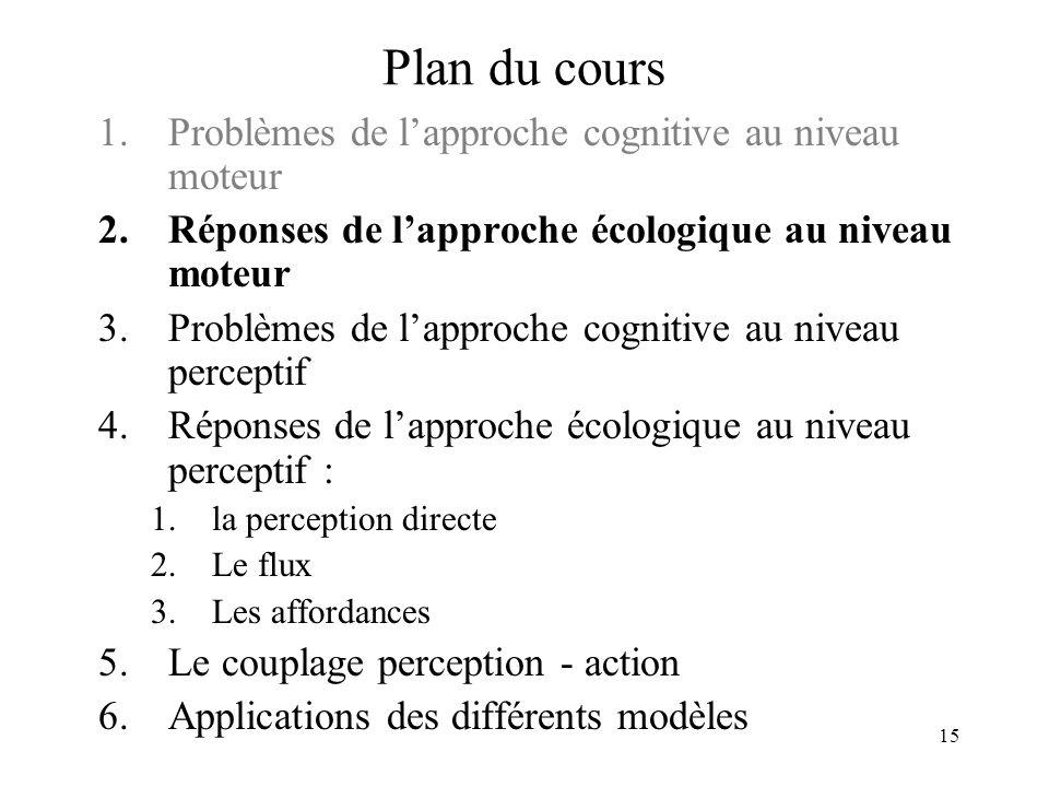 15 Plan du cours 1.Problèmes de lapproche cognitive au niveau moteur 2.Réponses de lapproche écologique au niveau moteur 3.Problèmes de lapproche cogn