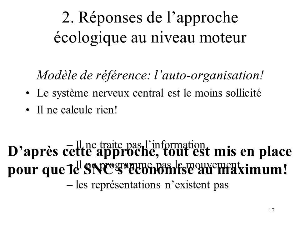 17 2. Réponses de lapproche écologique au niveau moteur Modèle de référence: lauto-organisation! Le système nerveux central est le moins sollicité Il
