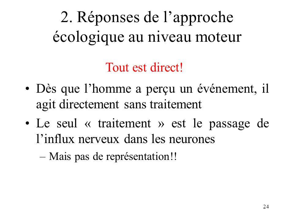 24 2. Réponses de lapproche écologique au niveau moteur Dès que lhomme a perçu un événement, il agit directement sans traitement Le seul « traitement