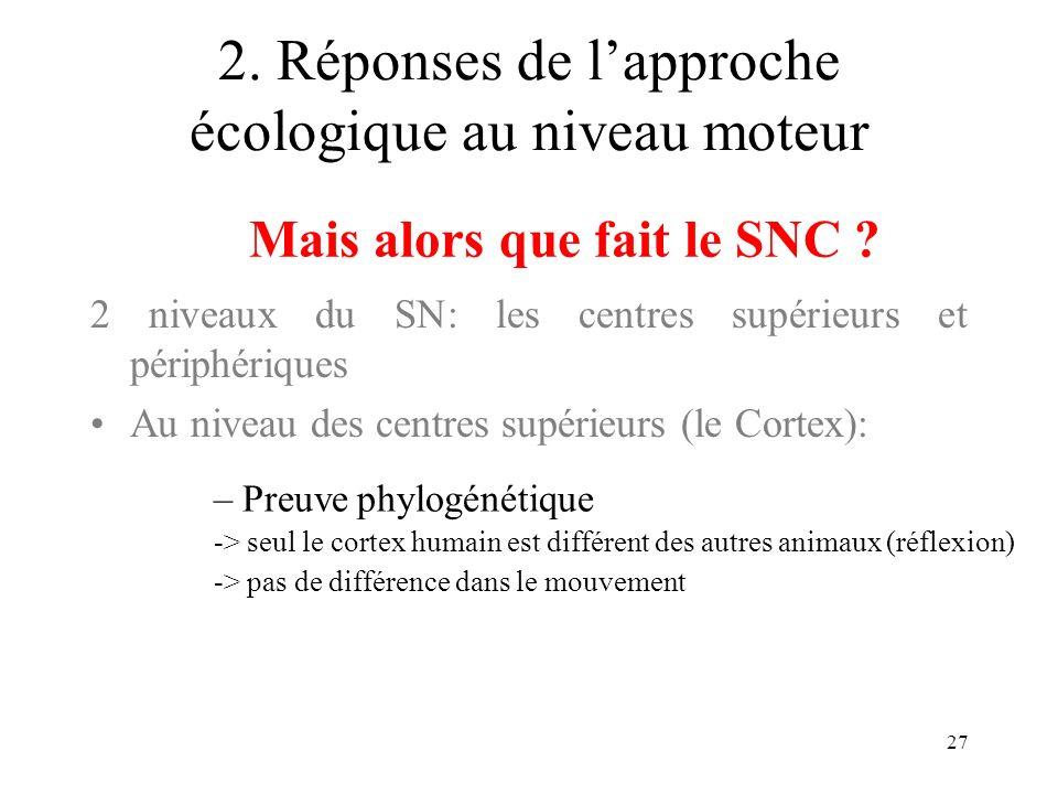 27 2. Réponses de lapproche écologique au niveau moteur 2 niveaux du SN: les centres supérieurs et périphériques Au niveau des centres supérieurs (le