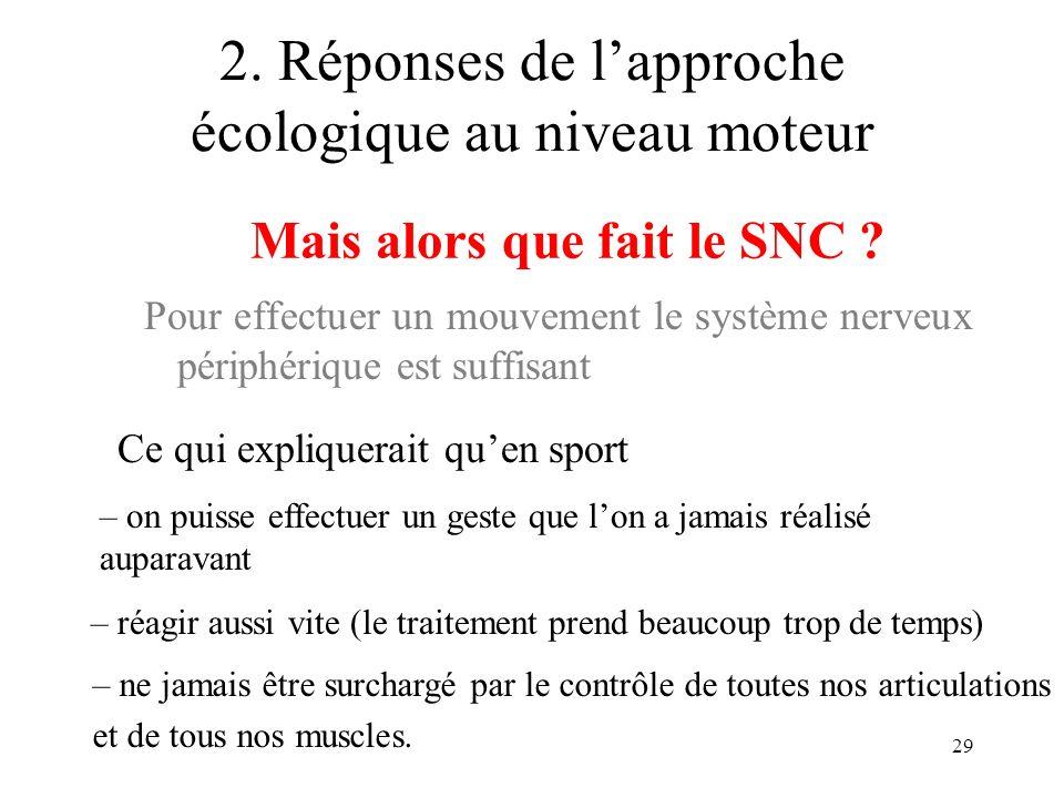 29 2. Réponses de lapproche écologique au niveau moteur Pour effectuer un mouvement le système nerveux périphérique est suffisant Mais alors que fait