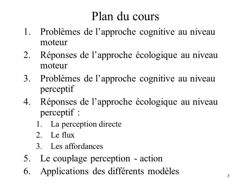 3 Plan du cours 1.Problèmes de lapproche cognitive au niveau moteur 2.Réponses de lapproche écologique au niveau moteur 3.Problèmes de lapproche cogni
