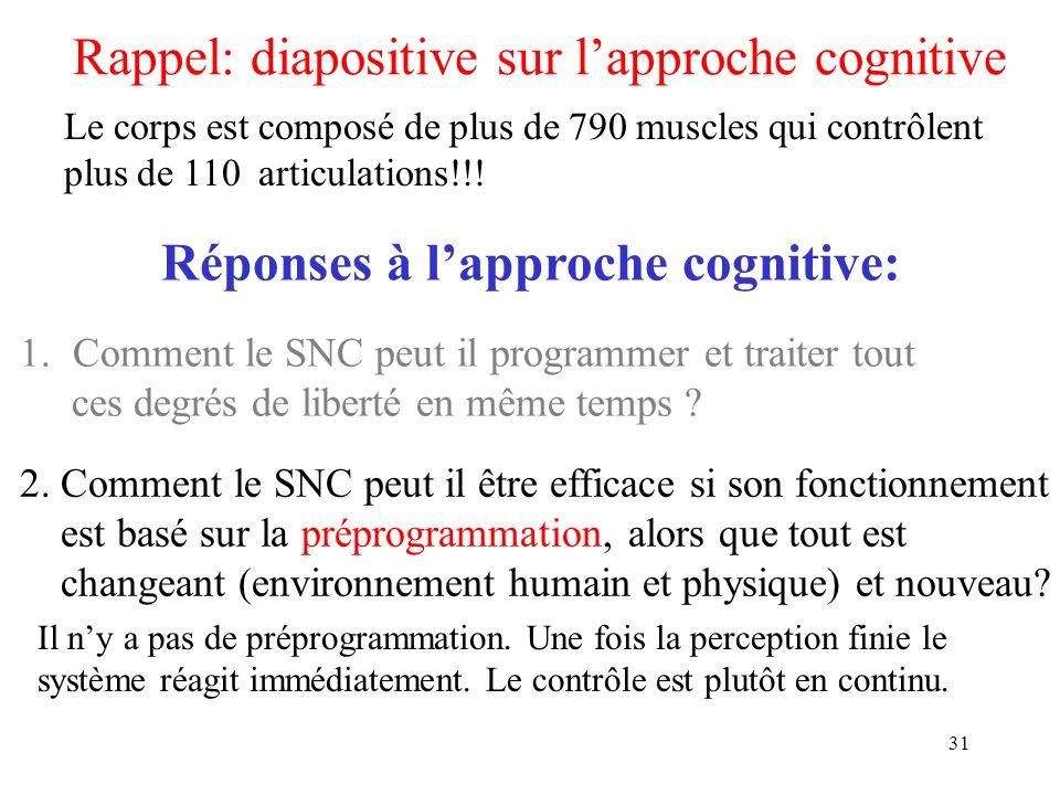31 Rappel: diapositive sur lapproche cognitive Le corps est composé de plus de 790 muscles qui contrôlent plus de 110 articulations!!! 1.Comment le SN