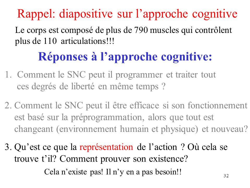 32 Rappel: diapositive sur lapproche cognitive Le corps est composé de plus de 790 muscles qui contrôlent plus de 110 articulations!!! 1.Comment le SN