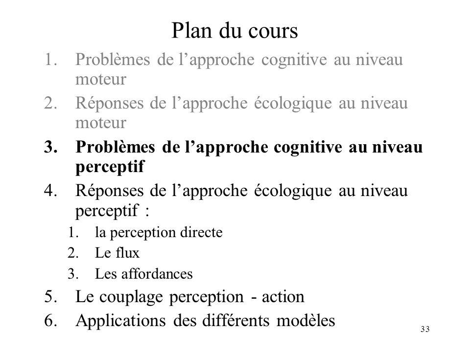 33 Plan du cours 1.Problèmes de lapproche cognitive au niveau moteur 2.Réponses de lapproche écologique au niveau moteur 3.Problèmes de lapproche cogn
