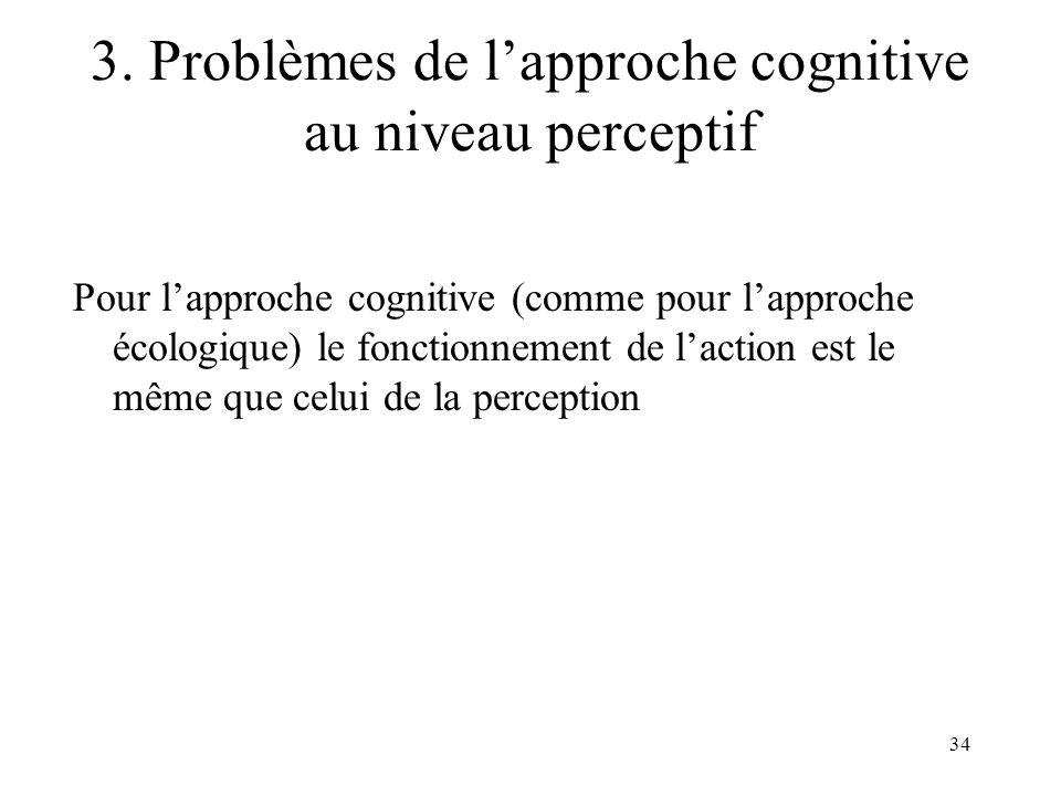 34 Pour lapproche cognitive (comme pour lapproche écologique) le fonctionnement de laction est le même que celui de la perception 3. Problèmes de lapp