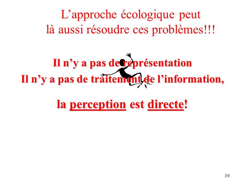 39 Lapproche écologique peut là aussi résoudre ces problèmes!!! Il ny a pas de représentation Il ny a pas de traitement de linformation, la perception