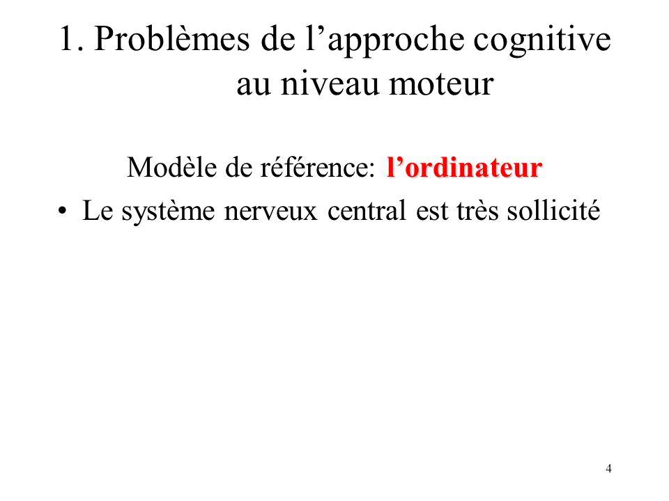 4 lordinateur Modèle de référence: lordinateur Le système nerveux central est très sollicité 1. Problèmes de lapproche cognitive au niveau moteur