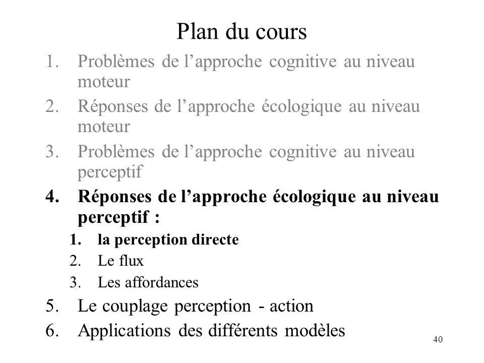 40 Plan du cours 1.Problèmes de lapproche cognitive au niveau moteur 2.Réponses de lapproche écologique au niveau moteur 3.Problèmes de lapproche cogn