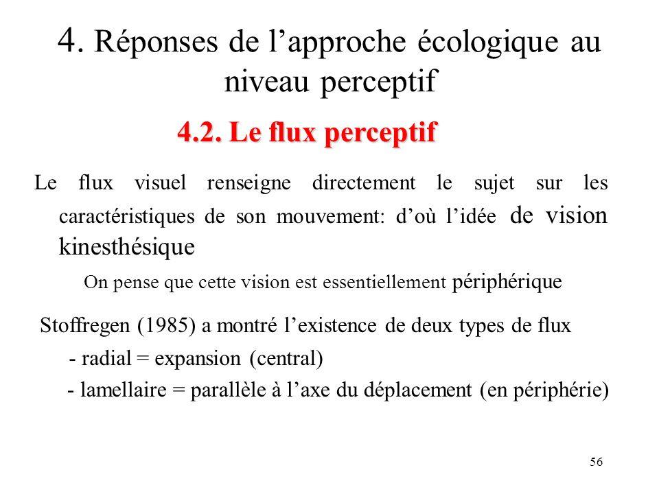 56 Le flux visuel renseigne directement le sujet sur les caractéristiques de son mouvement: doù lidée de vision kinesthésique 4.2. Le flux perceptif 4