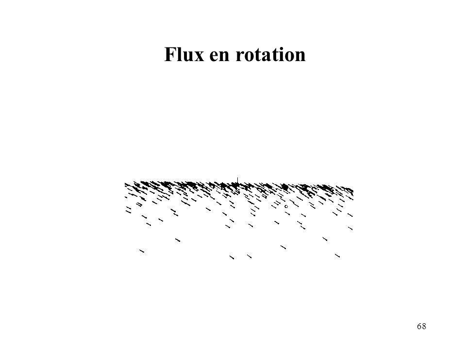 68 Flux en rotation