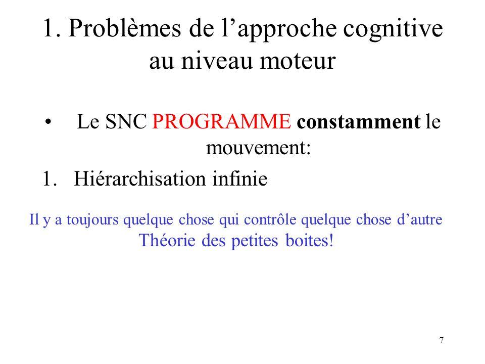 7 Le SNC PROGRAMME constamment le mouvement: 1.Hiérarchisation infinie Il y a toujours quelque chose qui contrôle quelque chose dautre Théorie des pet