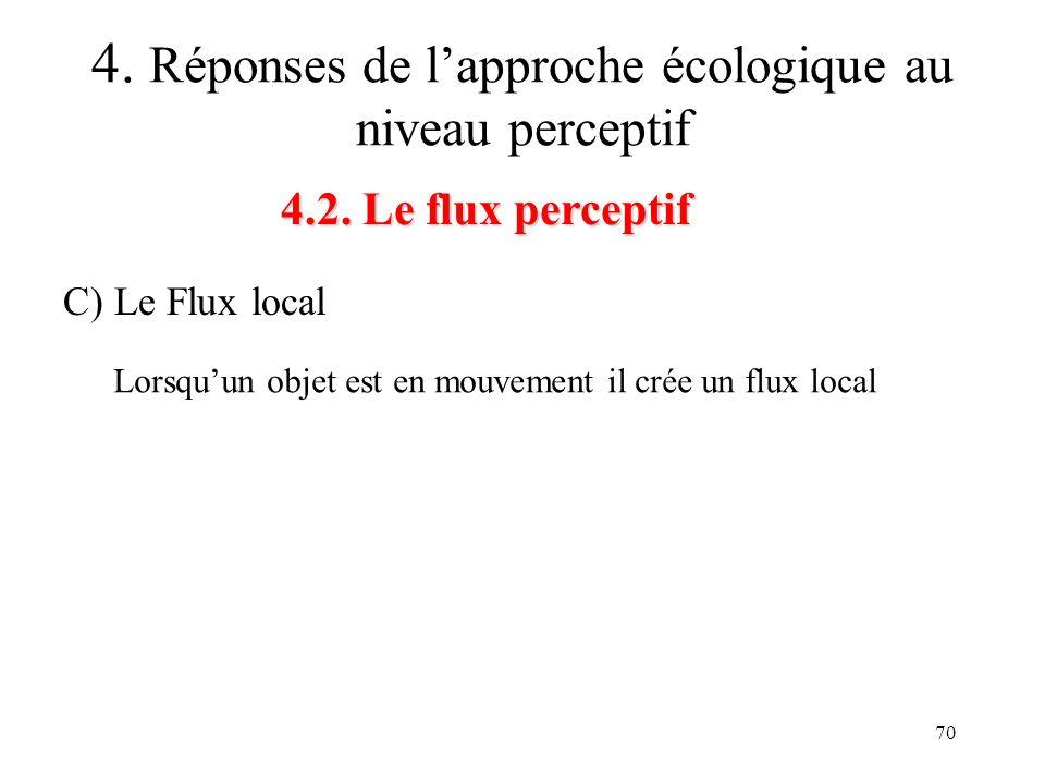 70 4.2. Le flux perceptif 4. Réponses de lapproche écologique au niveau perceptif C) Le Flux local Lorsquun objet est en mouvement il crée un flux loc