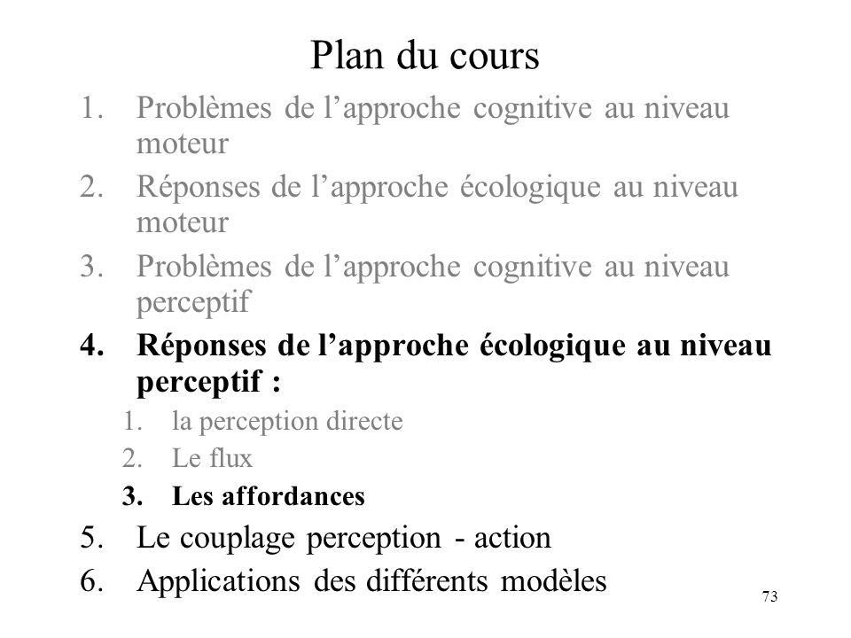 73 Plan du cours 1.Problèmes de lapproche cognitive au niveau moteur 2.Réponses de lapproche écologique au niveau moteur 3.Problèmes de lapproche cogn