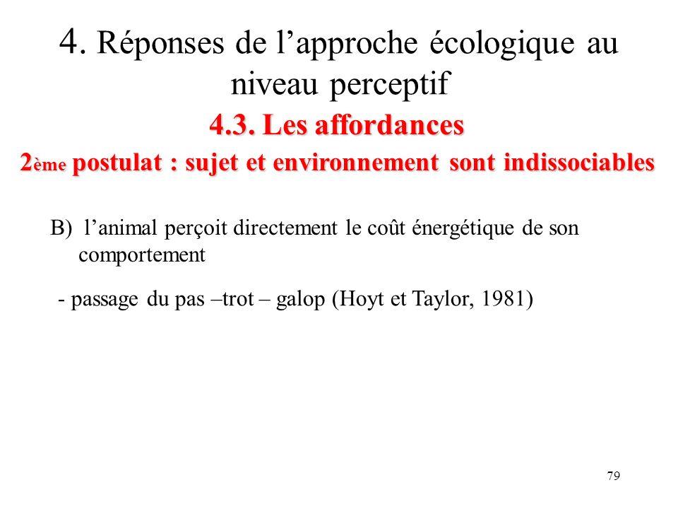 79 4.3. Les affordances 2 ème postulat : sujet et environnement sont indissociables 4. Réponses de lapproche écologique au niveau perceptif B) lanimal