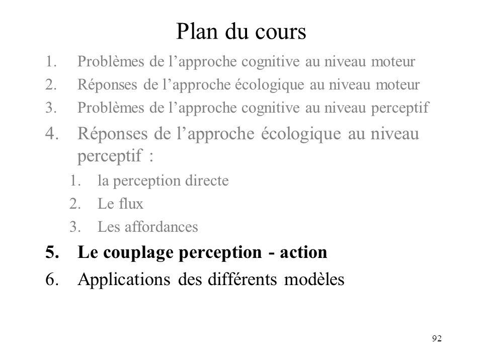 92 Plan du cours 1.Problèmes de lapproche cognitive au niveau moteur 2.Réponses de lapproche écologique au niveau moteur 3.Problèmes de lapproche cogn