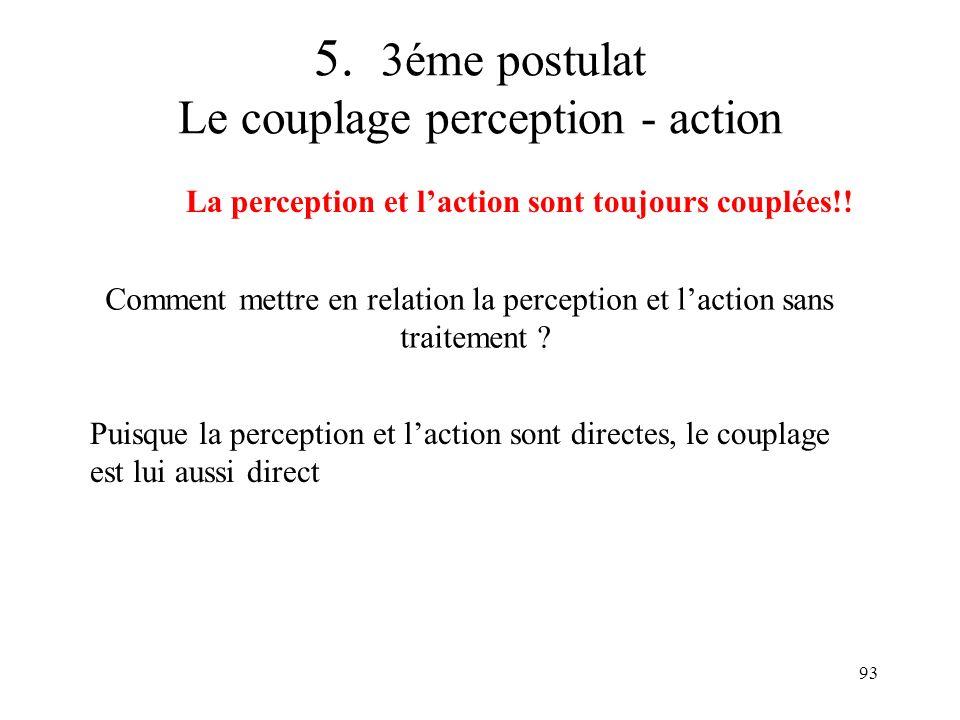 93 5. 3éme postulat Le couplage perception - action La perception et laction sont toujours couplées!! Comment mettre en relation la perception et lact