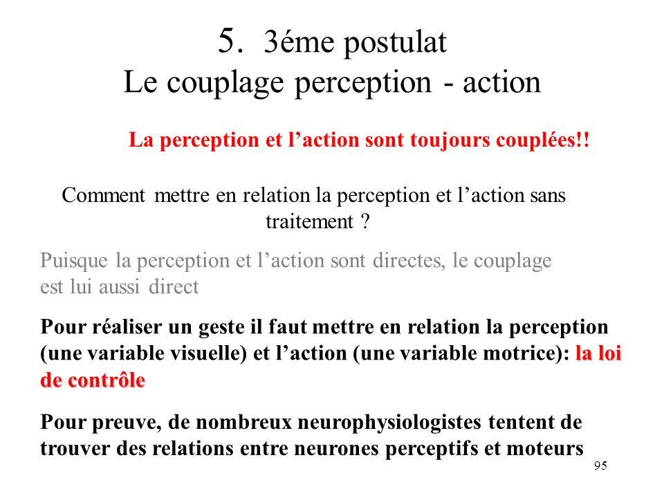 95 5. 3éme postulat Le couplage perception - action La perception et laction sont toujours couplées!! Comment mettre en relation la perception et lact