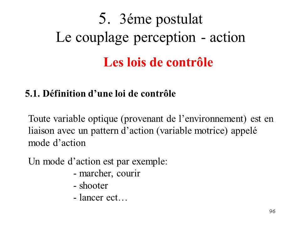 96 5. 3éme postulat Le couplage perception - action Les lois de contrôle 5.1. Définition dune loi de contrôle Toute variable optique (provenant de len