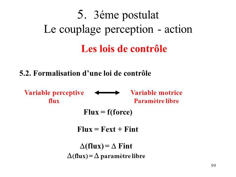 99 5. 3éme postulat Le couplage perception - action Les lois de contrôle 5.2. Formalisation dune loi de contrôle Flux = f(force) Flux = Fext + Fint (f