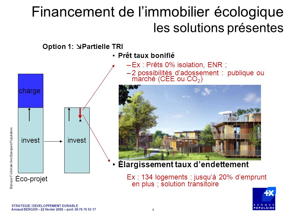STRATEGIE / DEVELOPPEMENT DURABLE Arnaud BERGER – 22 février 2008 – port. 06 76 75 53 17 Banque Fédérale des Banques Populaires 4 Financement de limmo