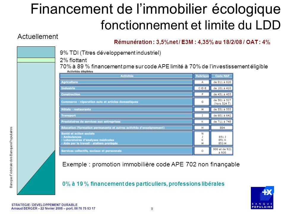 STRATEGIE / DEVELOPPEMENT DURABLE Arnaud BERGER – 22 février 2008 – port. 06 76 75 53 17 Banque Fédérale des Banques Populaires 9 Financement de limmo