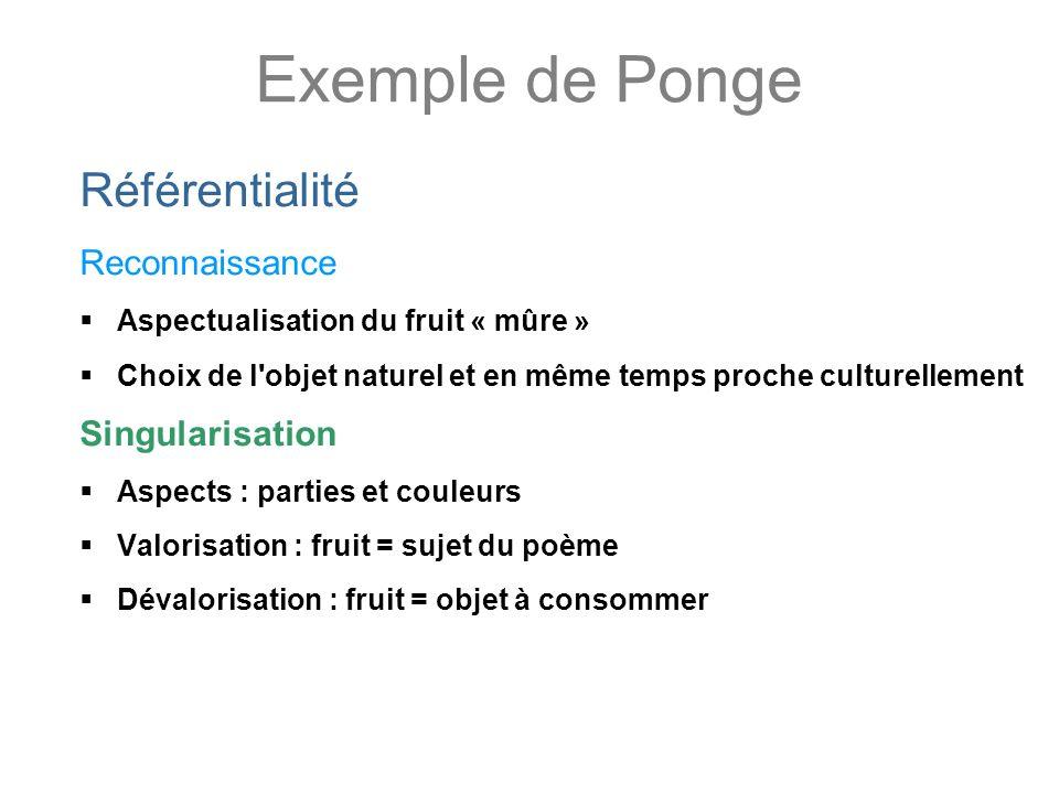 Exemple de Ponge Référentialité Reconnaissance Aspectualisation du fruit « mûre » Choix de l'objet naturel et en même temps proche culturellement Sing