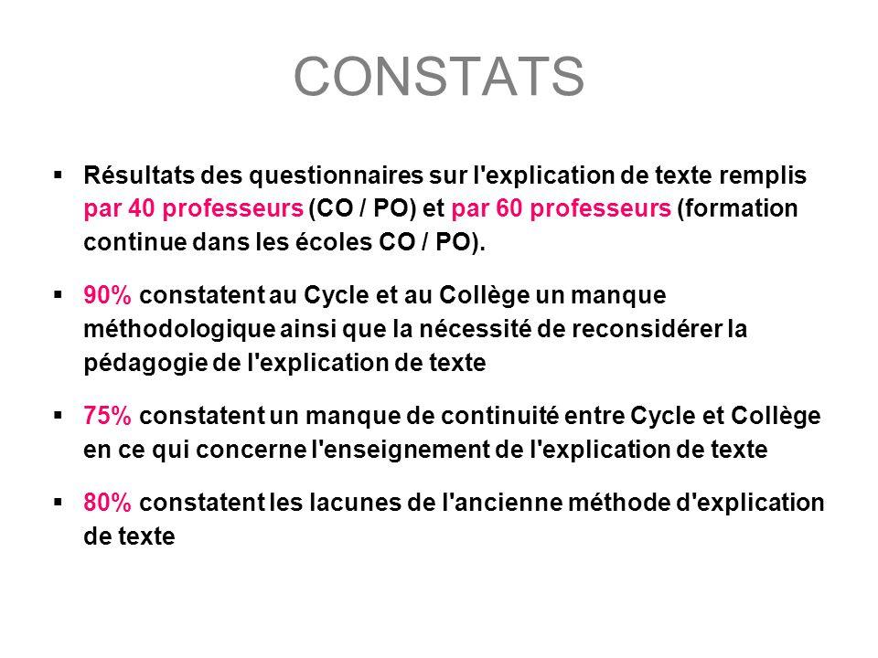 CONSTATS Résultats des questionnaires sur l'explication de texte remplis par 40 professeurs (CO / PO) et par 60 professeurs (formation continue dans l