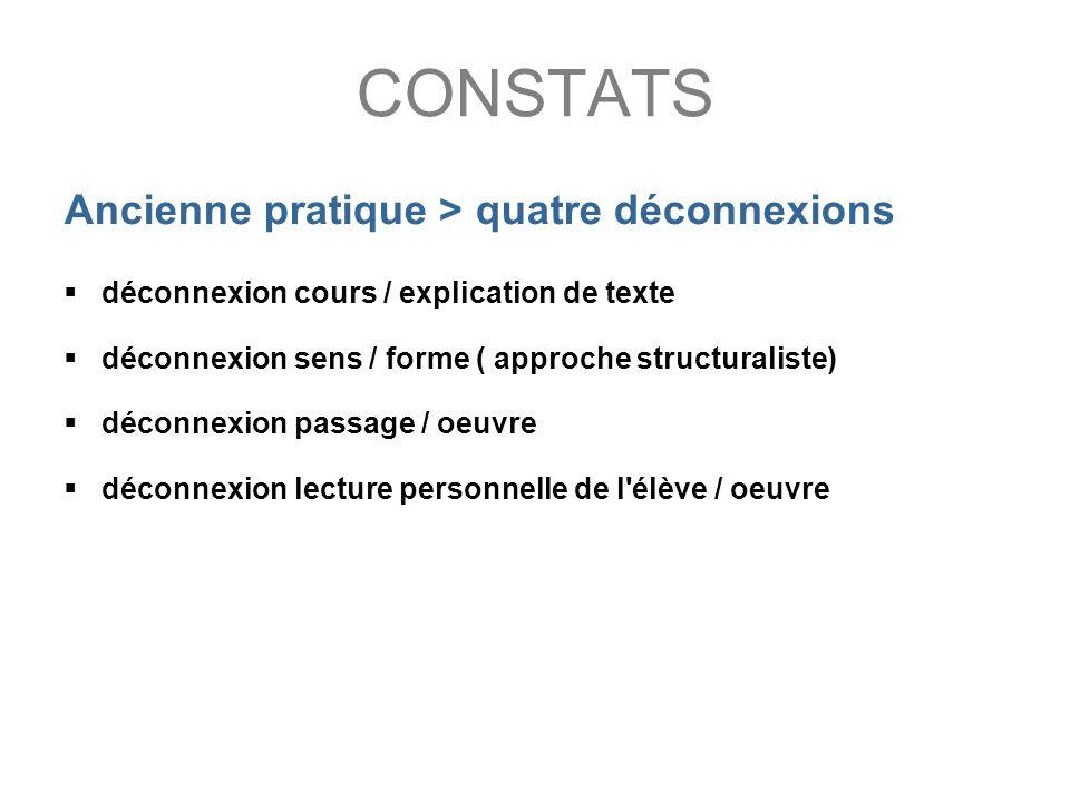 CONSTATS Ancienne pratique > quatre déconnexions déconnexion cours / explication de texte déconnexion sens / forme ( approche structuraliste) déconnex