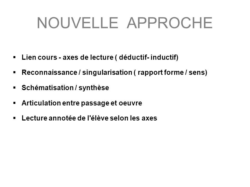 Lien cours - axes de lecture ( déductif- inductif) Reconnaissance / singularisation ( rapport forme / sens) Schématisation / synthèse Articulation ent