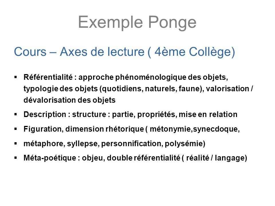 Exemple Ponge Cours – Axes de lecture ( 4ème Collège) Référentialité : approche phénoménologique des objets, typologie des objets (quotidiens, naturel