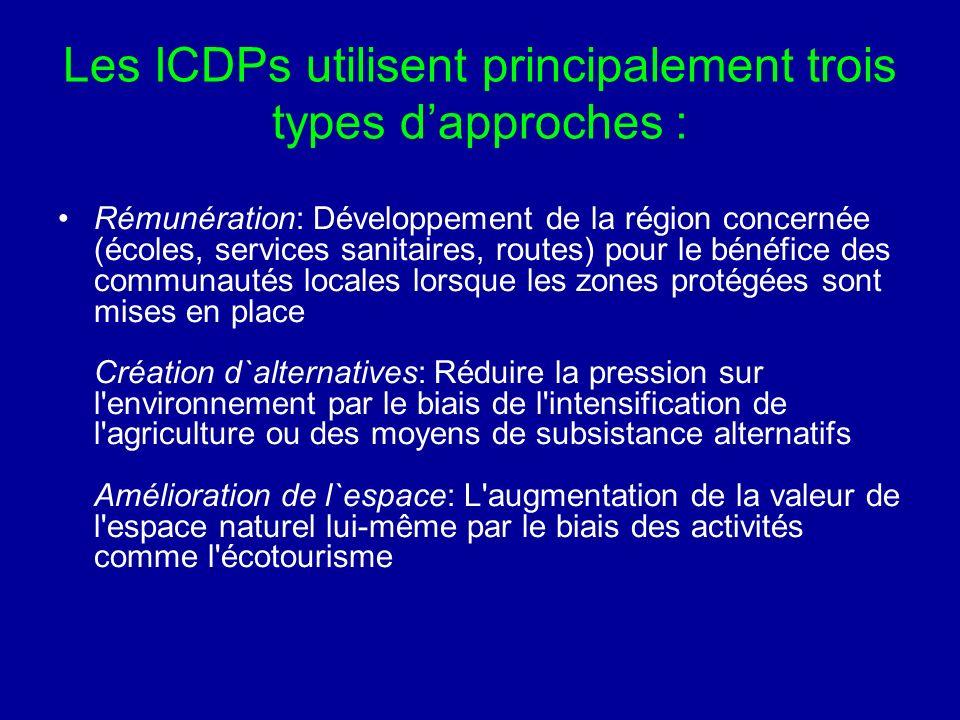 Les ICDPs utilisent principalement trois types dapproches : Rémunération: Développement de la région concernée (écoles, services sanitaires, routes) pour le bénéfice des communautés locales lorsque les zones protégées sont mises en place Création d`alternatives: Réduire la pression sur l environnement par le biais de l intensification de l agriculture ou des moyens de subsistance alternatifs Amélioration de l`espace: L augmentation de la valeur de l espace naturel lui-même par le biais des activités comme l écotourisme