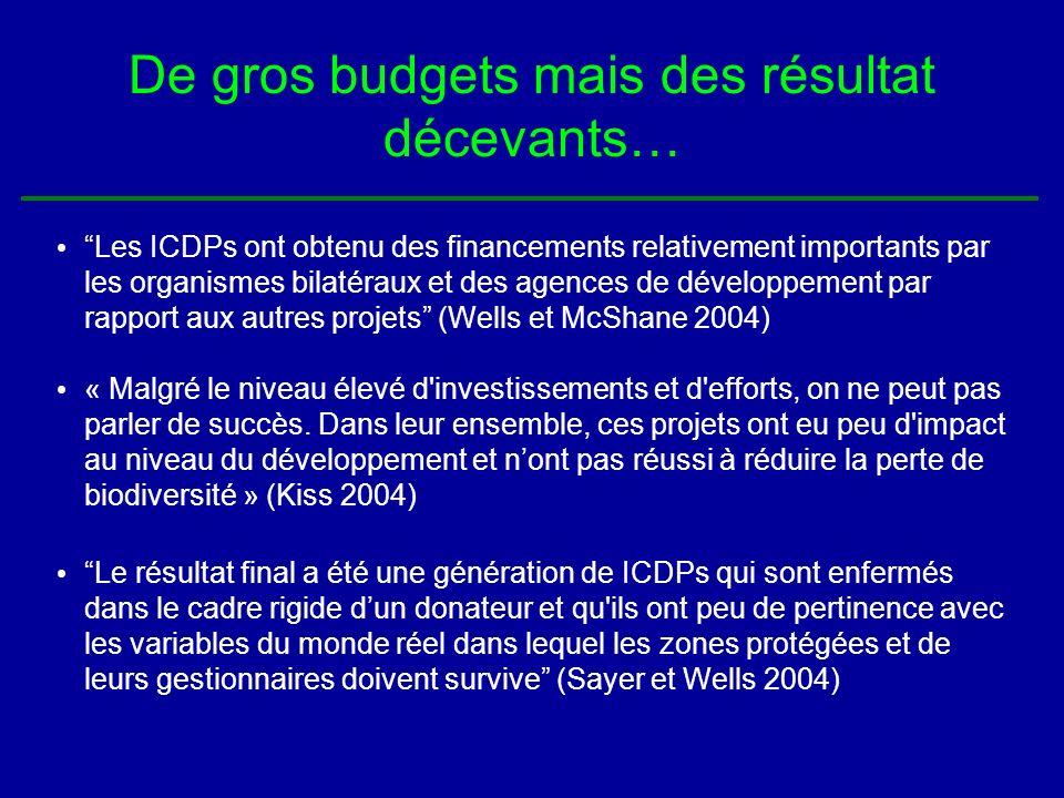 Les ICDPs ont obtenu des financements relativement importants par les organismes bilatéraux et des agences de développement par rapport aux autres projets (Wells et McShane 2004) « Malgré le niveau élevé d investissements et d efforts, on ne peut pas parler de succès.