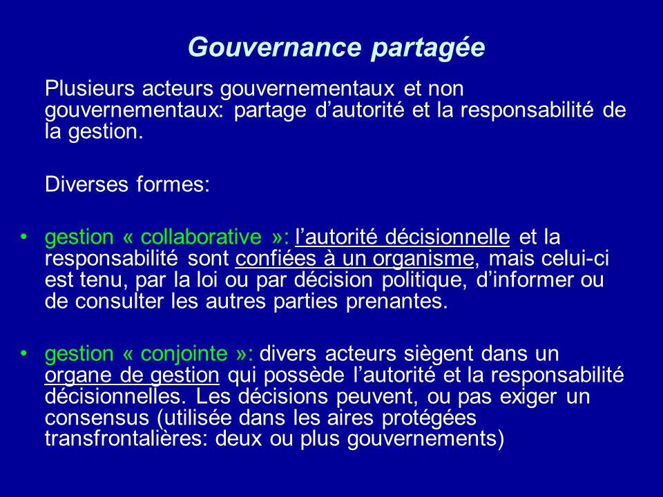 Gouvernance partagée Plusieurs acteurs gouvernementaux et non gouvernementaux: partage dautorité et la responsabilité de la gestion.