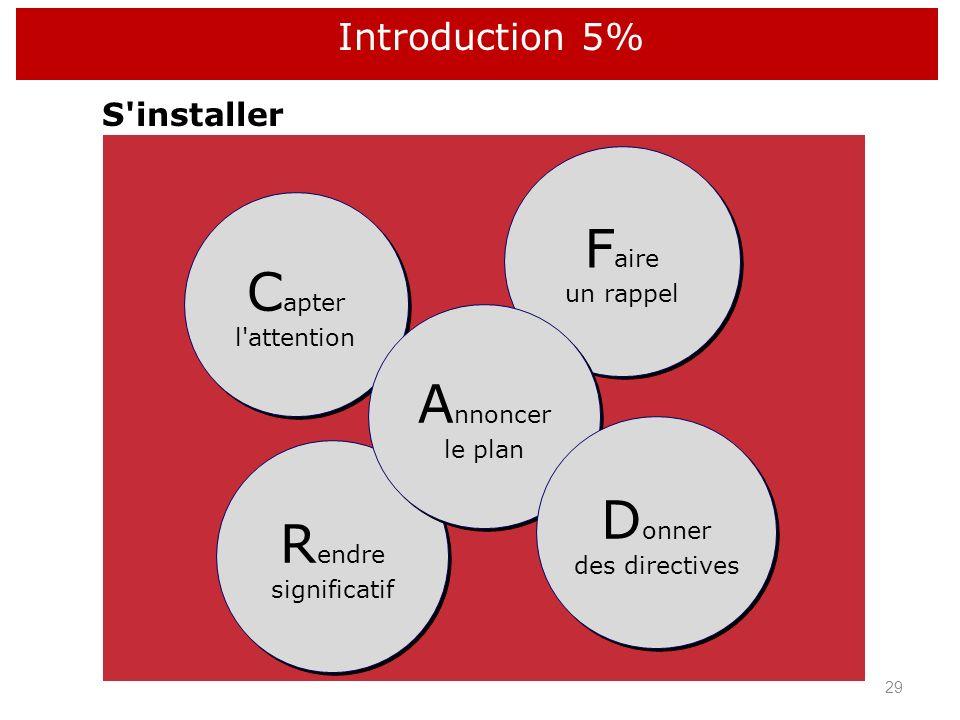 C apter l'attention F aire un rappel R endre significatif A nnoncer le plan D onner des directives S'installer Introduction 5% 29