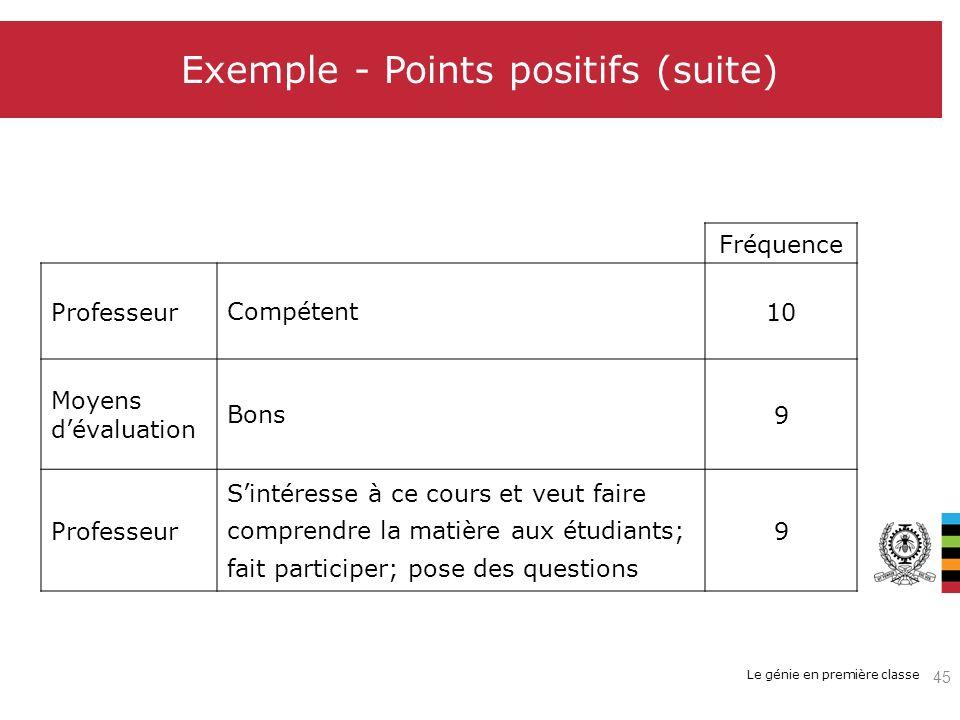 Le génie en première classe Exemple - Points positifs (suite) Fréquence Professeur Compétent 10 Moyens dévaluation Bons 9 Professeur Sintéresse à ce c