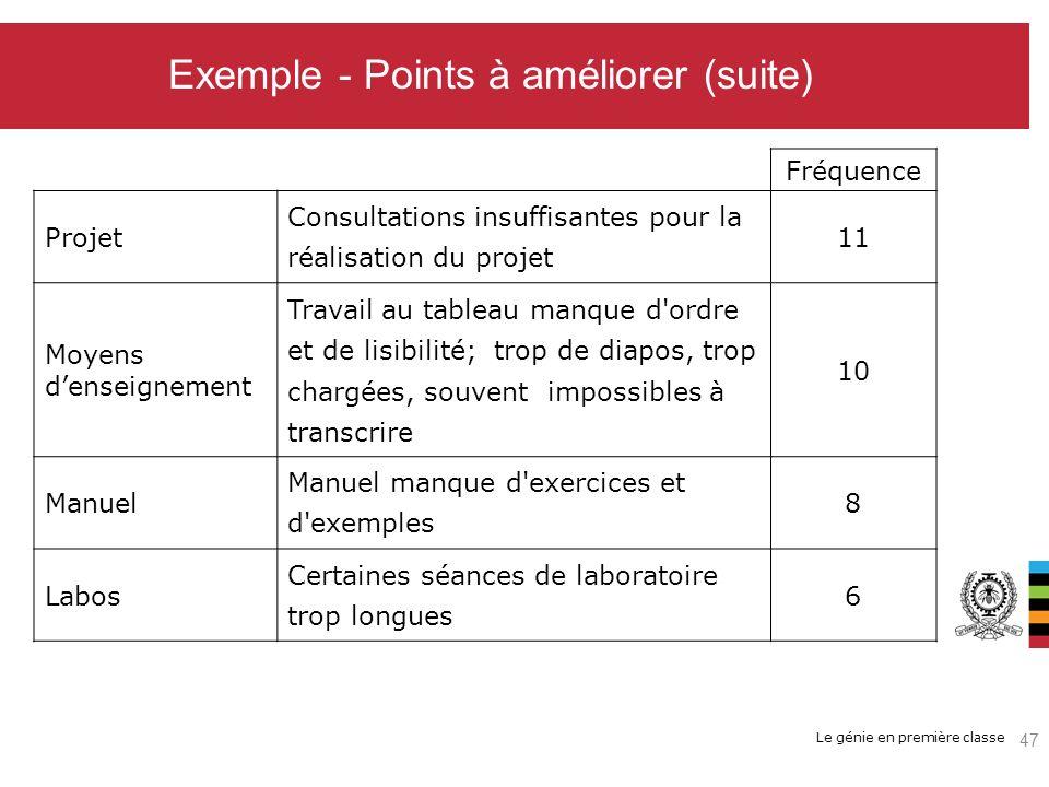 Le génie en première classe Exemple - Points à améliorer (suite) Fréquence Projet Consultations insuffisantes pour la réalisation du projet 11 Moyens